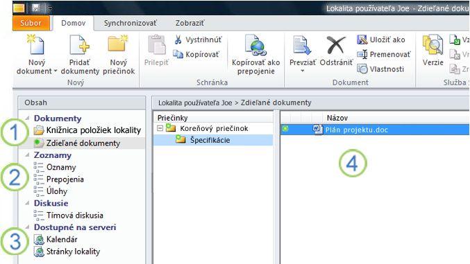 Pracovný priestor služby SharePoint.