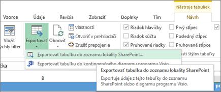 Zvýraznené prepojenie Exportovať do SharePointu v Exceli