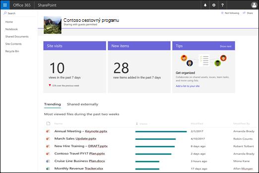 Stránka o používaní lokality SharePoint