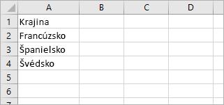 Bunka A1 obsahuje údaj Krajina a bunky A2 až A4 obsahujú názvy krajín: Francúzsko, Španielsko, Švédsko.