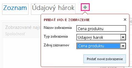Pridanie údajového zobrazenia dotazu do zdrojovej tabuľky.