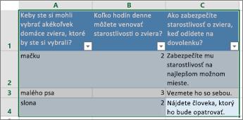 Ak chcete vytlačiť otázky a odpovede prieskumu, vyberte bunky obsahujúce odpovede.