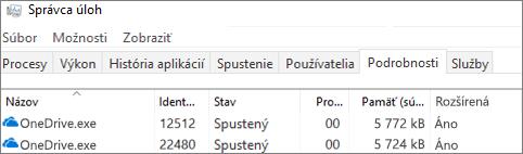 Snímka obrazovky programu Správca úloh zobrazujúca OneDrive. exe