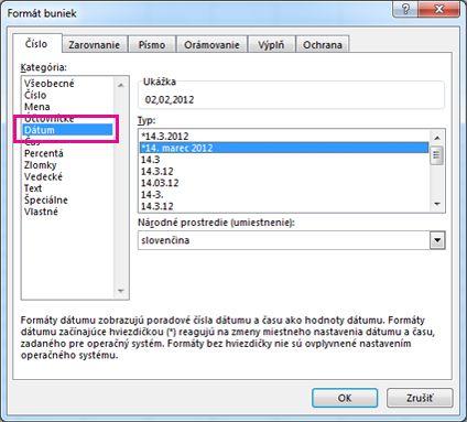 písanie dátumové údaje profil RSVP Austrália je najväčší datovania stránky