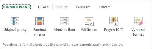 Karta Formátovanie