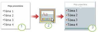 Vyhľadanie obrázka ClipArt orámovania v Bingu