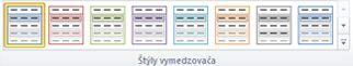 Obrázok pása snástrojmi programu Excel
