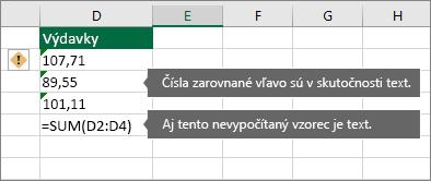 Bunky so zelenými trojuholníkmi, ktoré obsahujú čísla uložené ako text