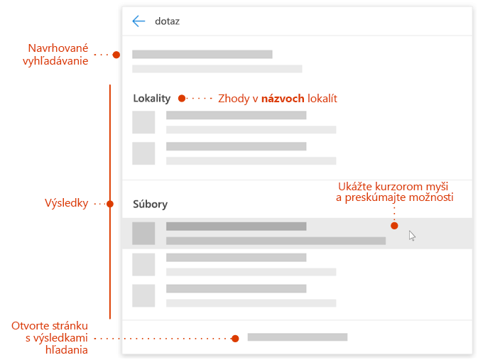 Snímka obrazovky s moderným vyhľadávacieho poľa s odkazy na prvky preskúmanie