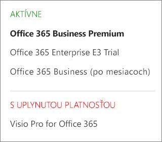 Snímka obrazovky so stránkou Predplatné vCentre spravovania služieb Office 365, ktorá zobrazuje zoznam viacerých predplatných, zoskupených podľa stavu.