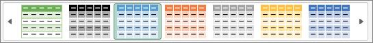 Štýly tabuľky