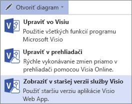 Otvoriť diagram, príkaz Zobraziť v staršej verzii služby Visio