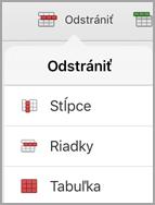 ponuka odstránenia tabuľky v iPade