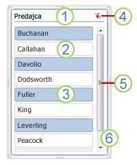 Prvky rýchleho filtra kontingenčnej tabuľky