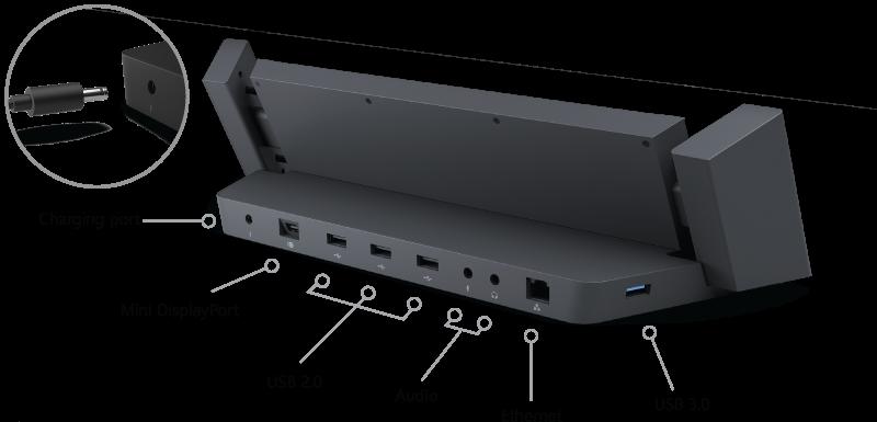 Obrázok identifikuje porty na dokovacej stanici pre Surface Pro a Surface Pro 2