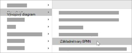 Základné tvary BPMN pridajte do tvarov.