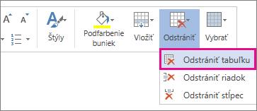 Obrázok časti kontextovej ponuky, ktorá sa otvorí, keď vyberiete obsah bunky tabuľky vaplikácii Word Web App, zvýraznená je možnosť Odstrániť tabuľku.