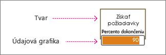 Tvar a údajová grafika