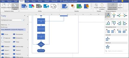 Vývojový diagram srôznymi možnosťami návrhu arozloženia