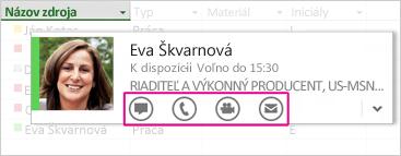 Lyncová karta kontaktu vProjecte 2013