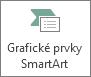 Tlačidlo SmartArt v plnej veľkosti