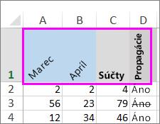 Riadok textu otočený o rôzny počet stupňov.