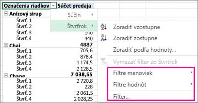 Možnosti filtrovania údajov kontingenčnej tabuľky