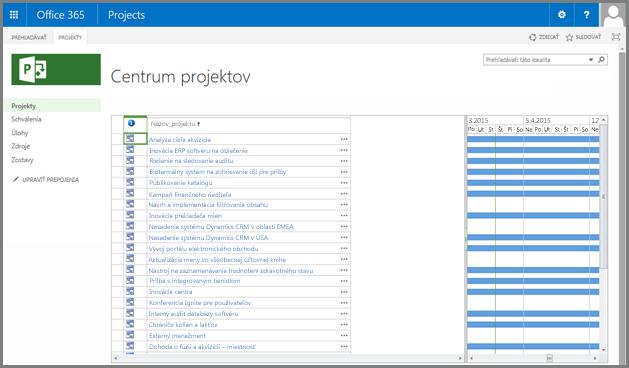 Snímka obrazovky so zobrazením centra projektov.