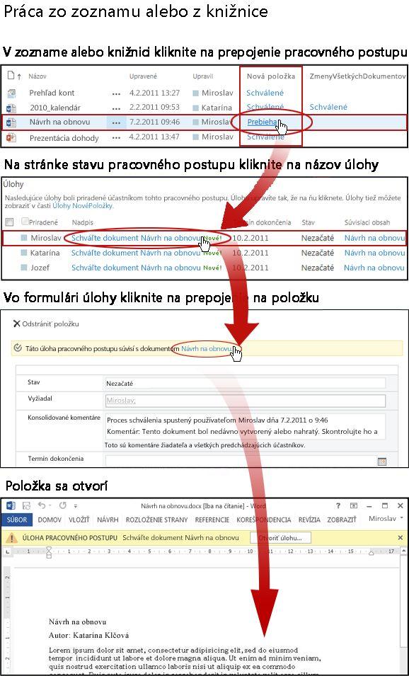 Prístup k položke a formuláru úlohy zo zoznamu alebo knižnice