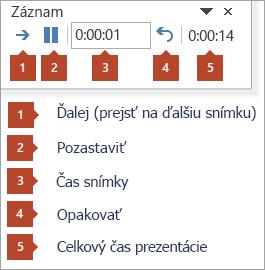 Panel s nástrojmi skúška snímky čas