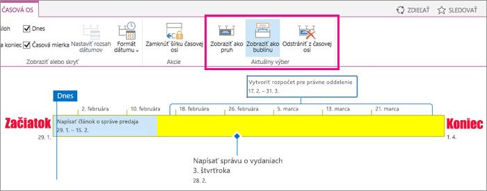 Úlohy časovej osi aktuálnej sekcii Zobraziť na karte časová os
