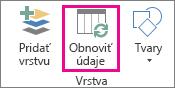Rozloženie grafického prvku SmartArt