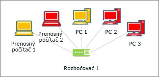 Počítačové tvary s rôznymi farbami