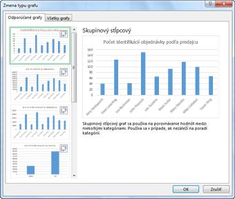 Dialógové okno Vložiť graf zobrazujúce odporúčané kontingenčné grafy