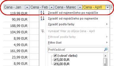 Automatické filtre zobrazujúce sa v hlavičkách stĺpcov v tabuľke programu Excel