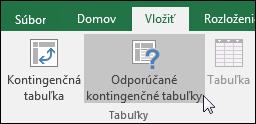 Ak chcete, aby kontingenčnú tabuľku vytvoril za vás Excel, prejdite na položky Vložiť > Odporúčané kontingenčné tabuľky