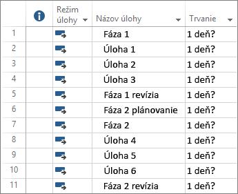 Snímka obrazovky sautomaticky naplánovanými úlohami, ktoré sú zadané vnovom pláne projektu.