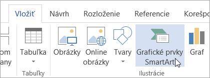 Grafické prvky SmartArt na karte Vložiť