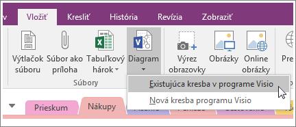 Snímka obrazovky zobrazujúca tlačidlo Vložiť diagram vo OneNote 2016.