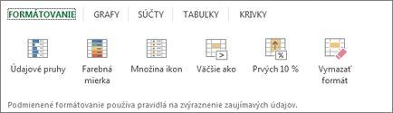 Galéria formátovanie nástroja Rýchla analýza