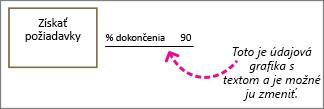 Tvar s bubliny textu grafika, text označenia údajov: to sa môže zmeniť