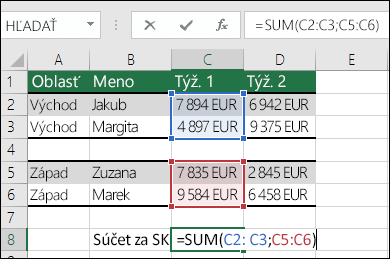 Použitie funkcie SUM s nesúvislými rozsahmi.  Vzorec bunky C8 je =SUM(C2:C3;C5:C6). Použiť môžete aj Pomenované rozsahy, takže vzorec bude =SUM(Týždeň1;Týždeň2).