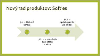 Príklad základnej časovej osi
