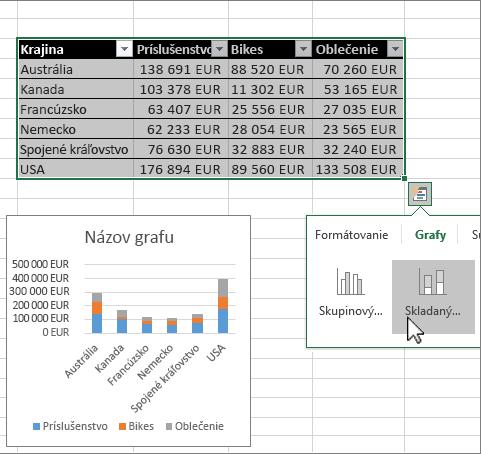 Vytváranie grafov pomocou Rýchlej analýzy