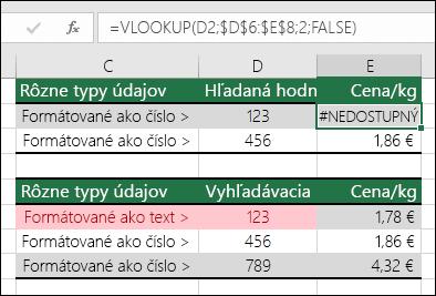 Typy nesprávnych hodnôt.  Príklad zobrazuje vzorec funkcie VLOOKUP, ktorý vracia chybu #NEDOSTUPNÝ, pretože vyhľadávaná položka je naformátovaná ako číslo, no vyhľadávacia tabuľka ako text.