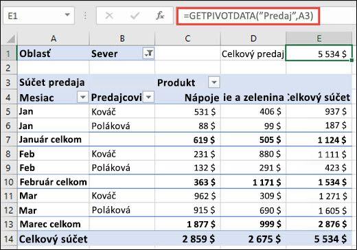 Príklad použitia funkcie GETPIVOTDATA na vrátenie údajov z kontingenčnej tabuľky.