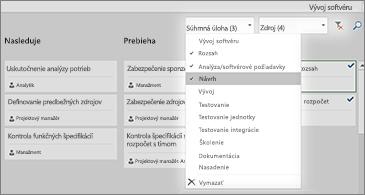 Panel úloh s rozbaľovacím zoznamom Filter