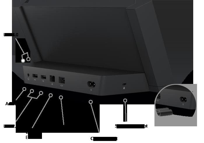 Obrázok identifikuje porty na dokovacej stanici pre Surface 3