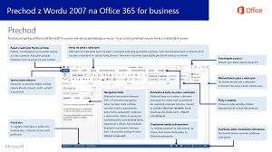 Miniatúra príručky na prechod z Wordu 2007 na Office 365