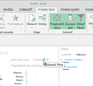Ikona Filtre sa zobrazí po prechode kurzorom nad vizualizáciu Power View
